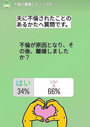 不倫 離婚率