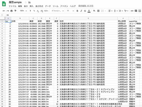 イチロクデータ履歴